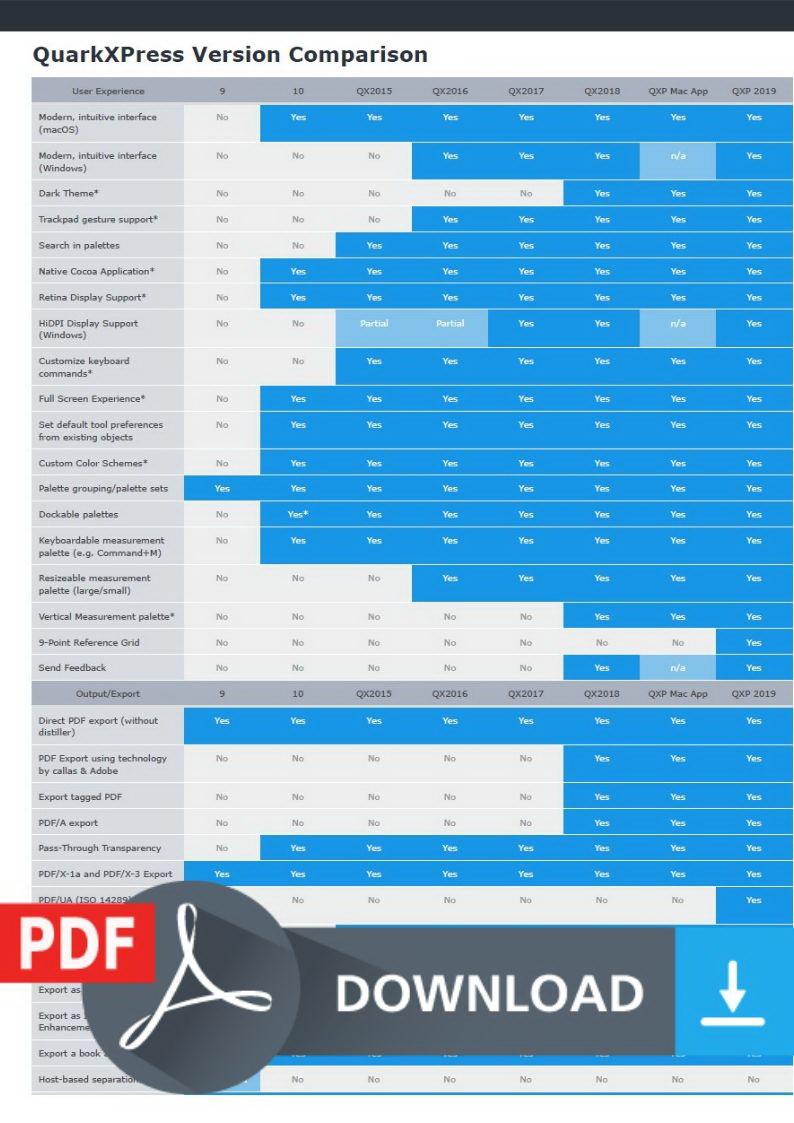Features Comparison Chart with QuarkXPress 2019